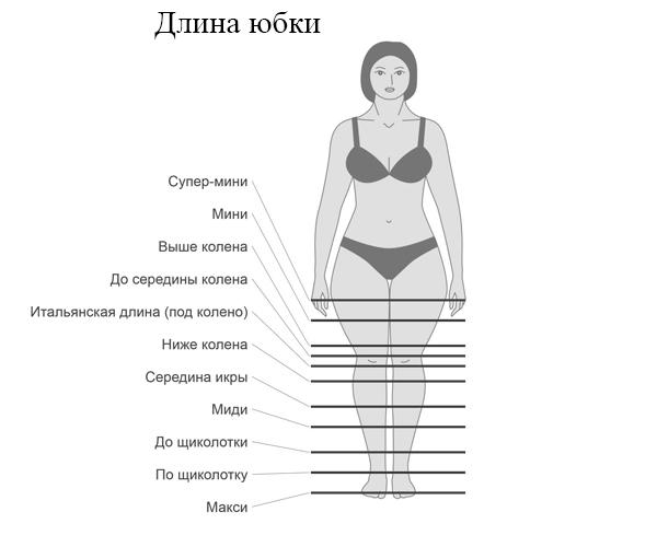 длина юбки
